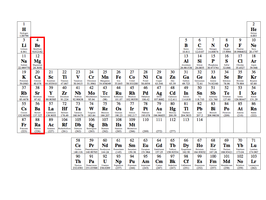 Location and properties steven nguyen chem2k15 semi metals metalloids it is located on the zig zag line on the right of the periodic table these elements have both metal and non metal properties urtaz Choice Image